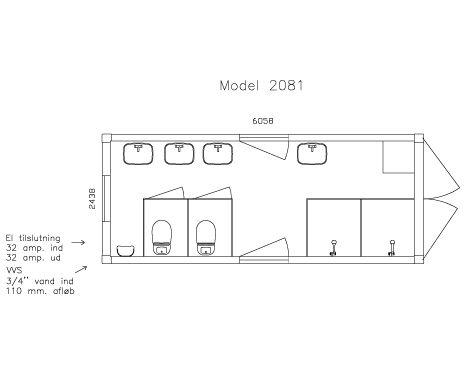 2081 plan